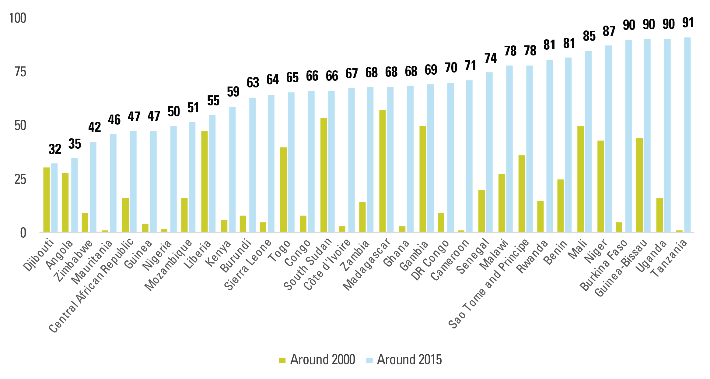 world population data sheet 2016 pdf