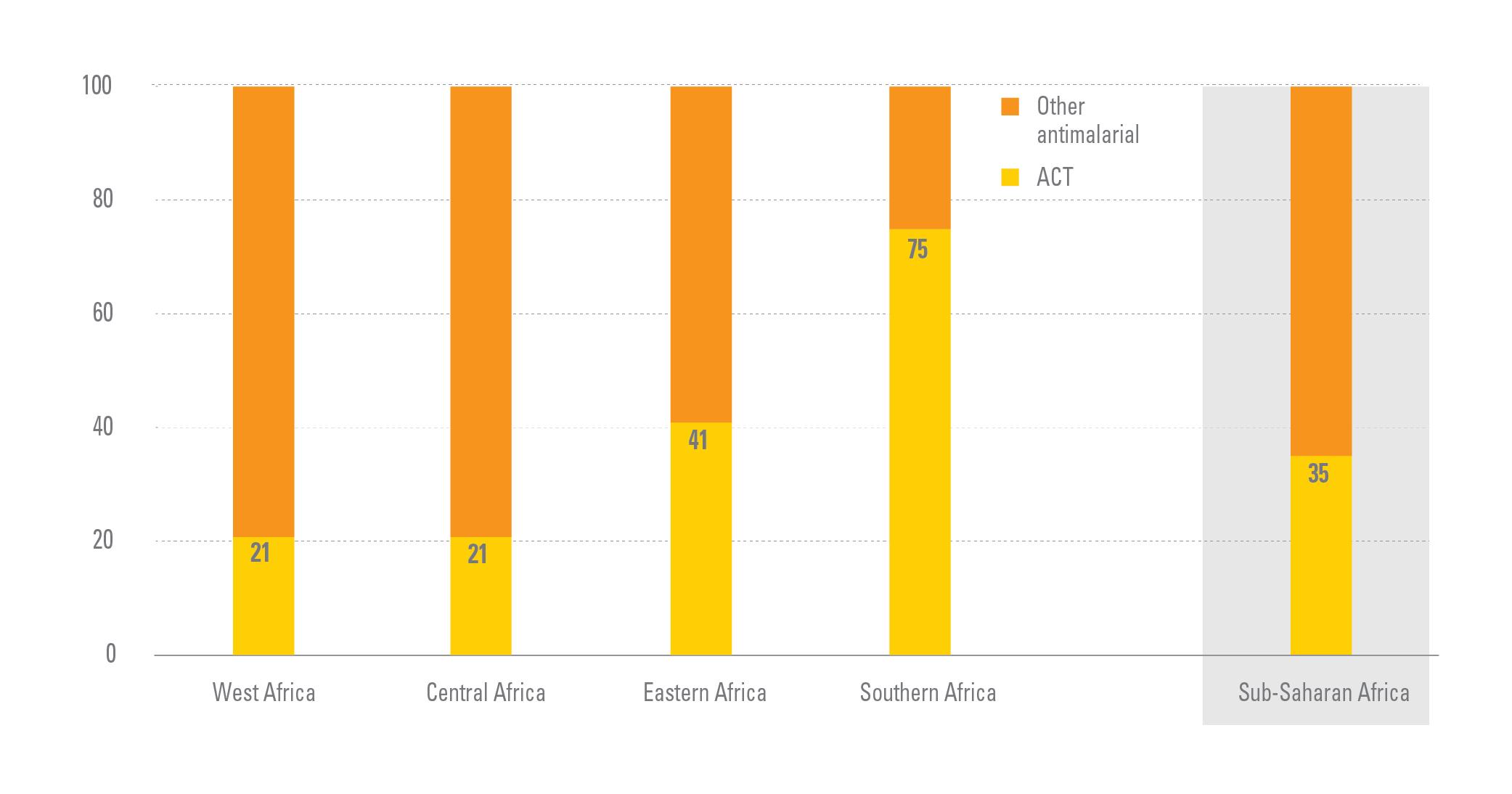 who malaria report 2016 pdf